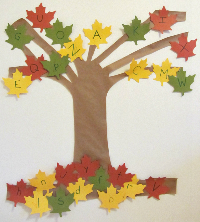 letter sorting tree