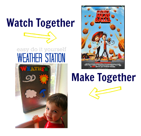 watch & make cloudy with a chance of meatballs