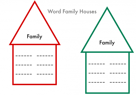 word family blank