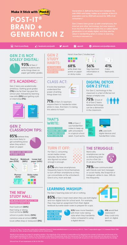 Post-it_GenZ_Infographic