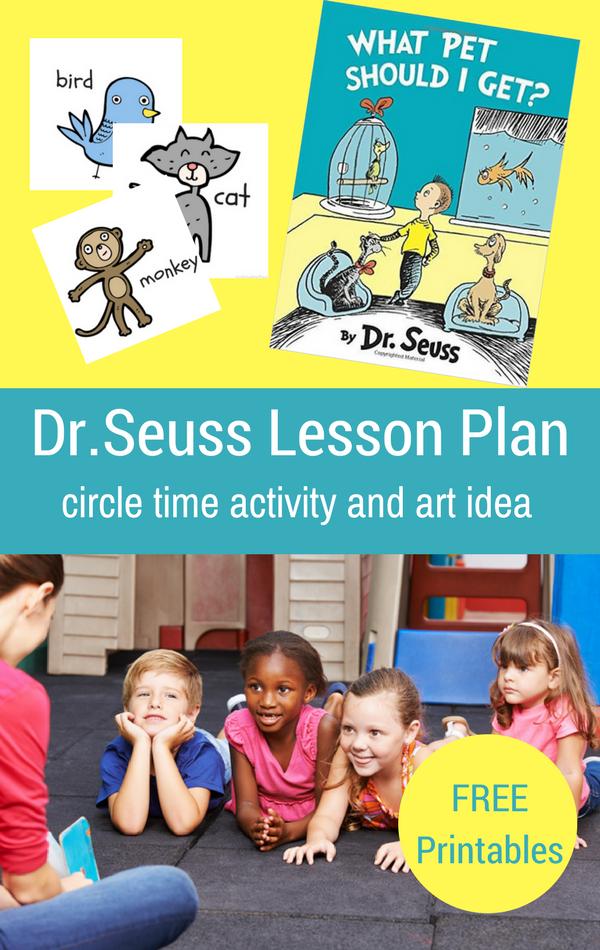 Dr.Seuss Lesson Plan
