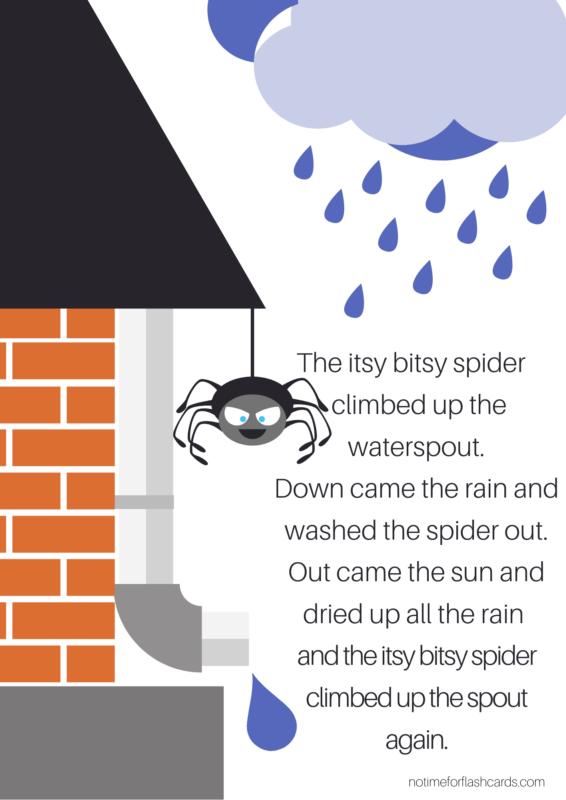 itsy bitsy spider lesson plan